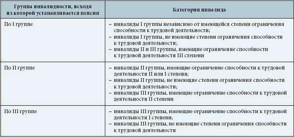 Все методические деонтологии о пенсии на 2017 год и расход за 2016 на pensiayfuqnasledie-unescoru