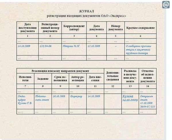 образец журнала регистрации обращения граждан