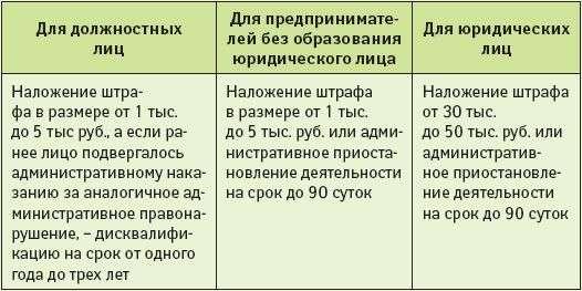 Сбербанк россии дают ли кредит пенсионерам и