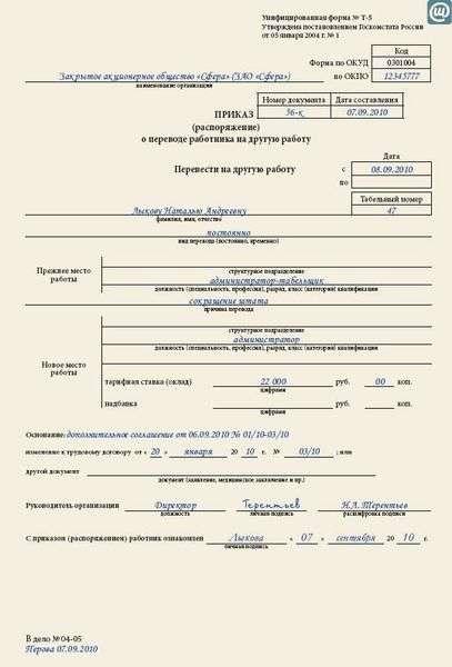 График работы внешнего совместителя в трудовом договоре