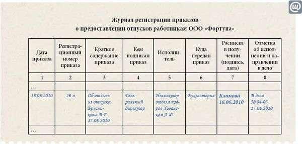 Отзыв о Работе Организации образец