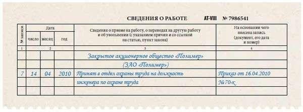 документы для заполнения 3-ндфл