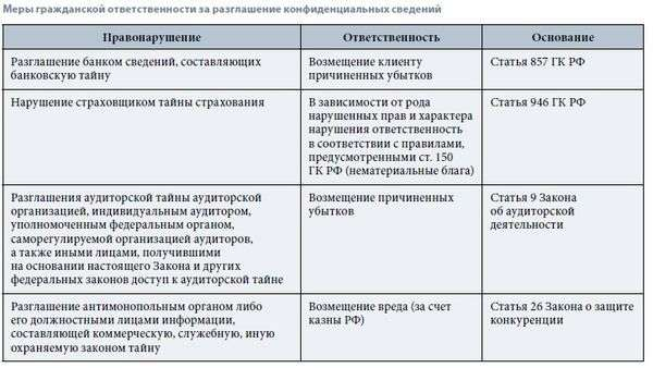 Закон о материальной помощи к отпуску - a02