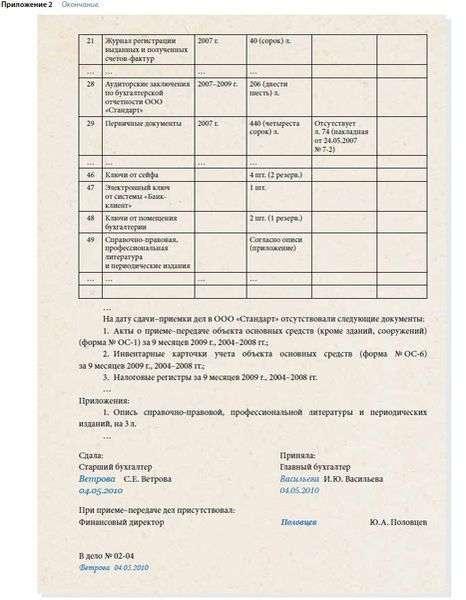 акт приема передач бухгалтерских документов образец рк - фото 8