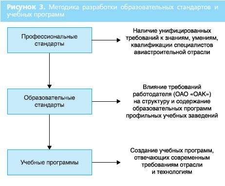 Квалификационная Характеристика Практического Психолога Образования Должностная Инструкция И Станда