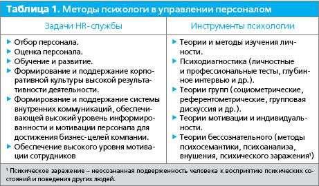 Оставить заявление в трудовую инспекцию санкт петербург
