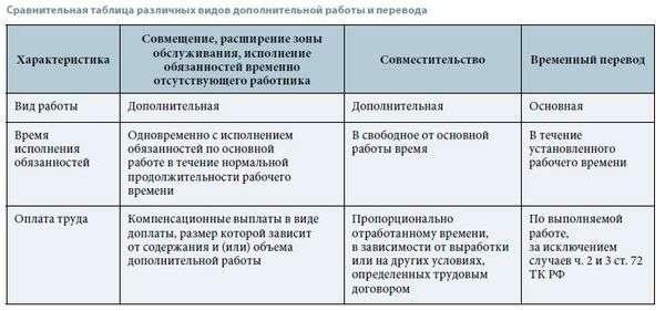 акт приема передачи кадровых документов образец скачать