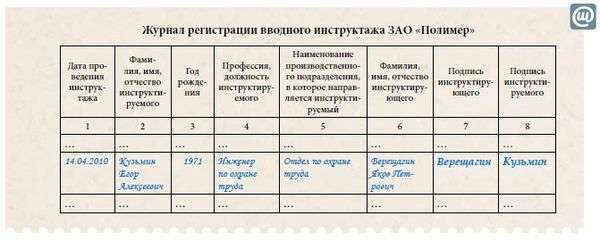 Акт Передачи Документов образец Рб