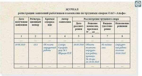 журнал регистрации комиссии по трудовым спорам образец