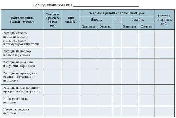 как распланировать бюджет на месяц таблица образец