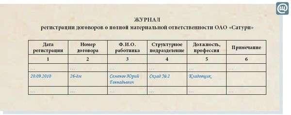 Образец Журнал Регистрации Договоров О Материальной Ответственности - фото 2