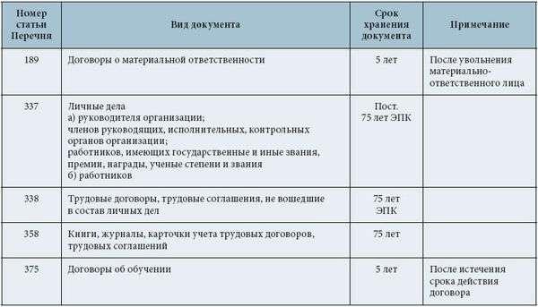 категория Транспорт ооо после открытия документация по кадрам расследовании
