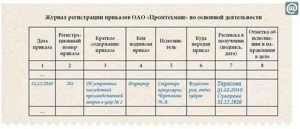 образец журнала регистрации приказов по основной деятельности скачать - фото 5