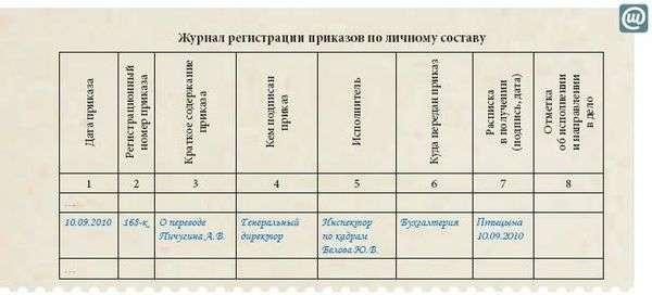 журнал регистрации приказов образец