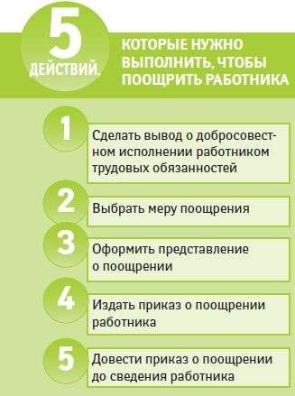 5.9 Образец приказа о соблюдении трудовой дисциплины.