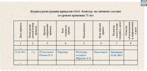 образец приказа по увольнению по истечению срока