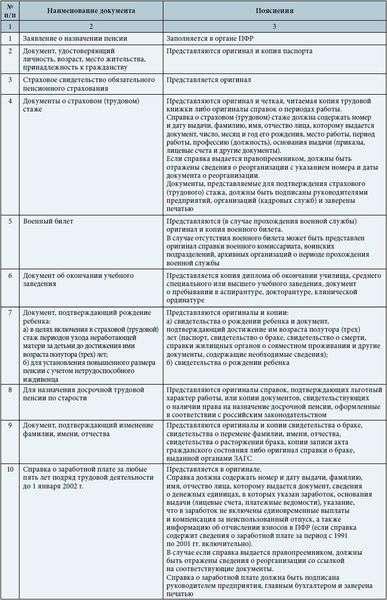 Образец Запроса На Списки - statyanation
