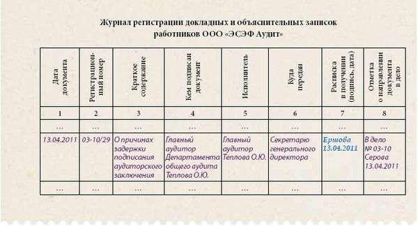 журнал регистрации докладных записок образец рб