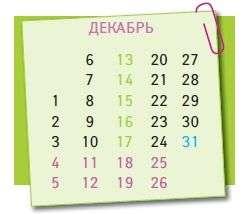 Лунный календарь подробный на неделю