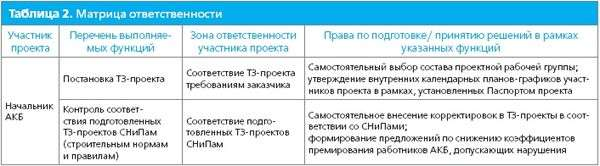 Должностная Инструкция Социолог - фото 9