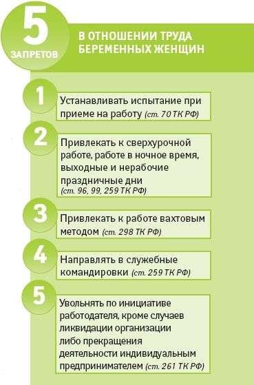 Трудовой кодекс беременным о переводе