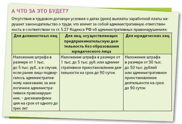 Срок Выплаты Заработной Платы В Трудовом Договоре Образец - фото 11