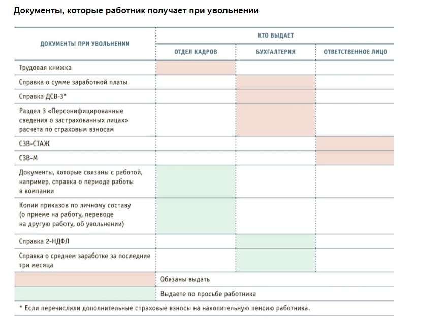 Изменения в трудовом законодательстве с 2019 года в России рекомендации