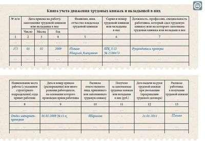 Срочный договор - персональные решения на сайте Правовед.ru