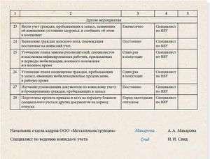 3.13. Расписка, образец заполнения - Корешок расписки