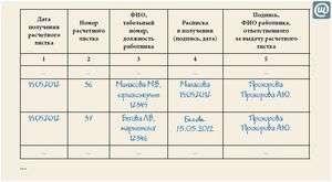 порядок выдачи расчетного листка образец