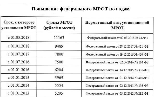 Какие выплаты положены многодетной семье при рождении 3 ребенка в новосибирске