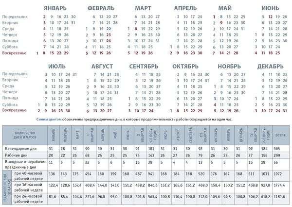 Праздники в августе 2016 года в календарь на