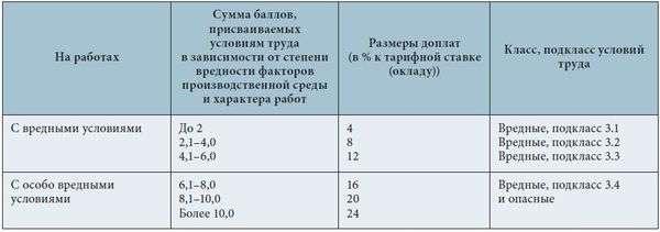 Можно ли взять кредит с плохой кредитной историей в казахстане
