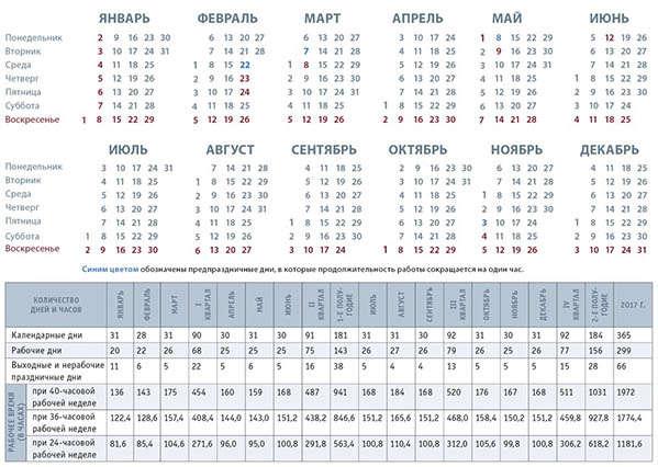 производственный календарь 2019 5 дневная рабочая неделя