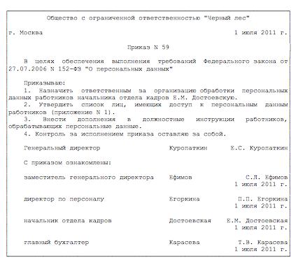Персональные данные работника особенности обработки Приказ об утверждении списка лиц с доступом к персональным данным