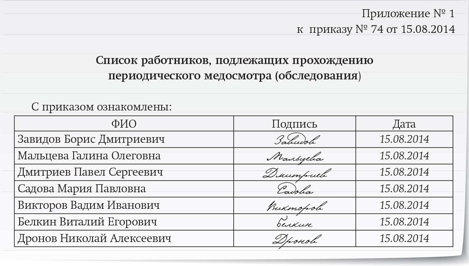 Образцы документов по охране труда на предприятии