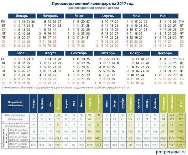 Календарь 2017 год для детей