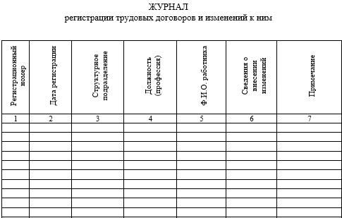 Журнал регистрации договоров в ооо имнс регистрация ооо