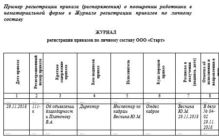 Вычеты по налогу на имущество физических лиц 2019