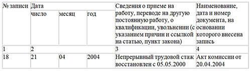 БТИ Всеволожского района Лен. обл.-время работы и адрес БТИ